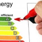 Bioenergy in the Mathematics Classroom